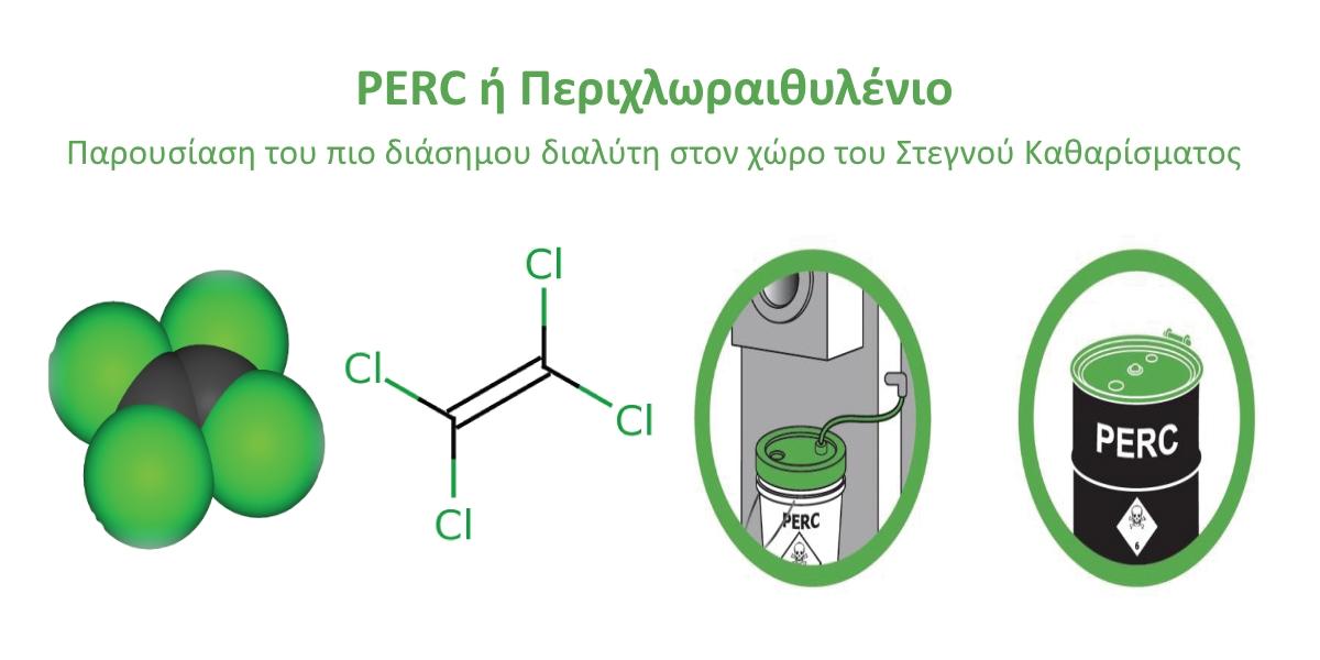 Διαλύτης PERC (Cl2C=CCl2) Ή αλλιώς Tetrachloroethylene, ή Περιχλωραιθυλένιο, ή Τετραχλωραιθυλένιο